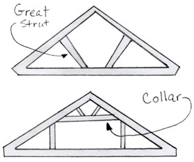 Black and white drawing of roof framing.