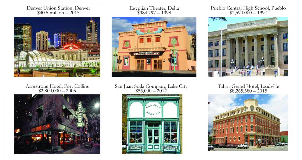 A collage of six Federal Historic Tax Credit projects, including Denver Union Station, the Egyptian Theater in Delta, Pueblo Central High School, the Armstrong Hotel in Fort Collins, the San Juan Soda Company in Lake City, and the Tabor Grand Hotel in Leadville.